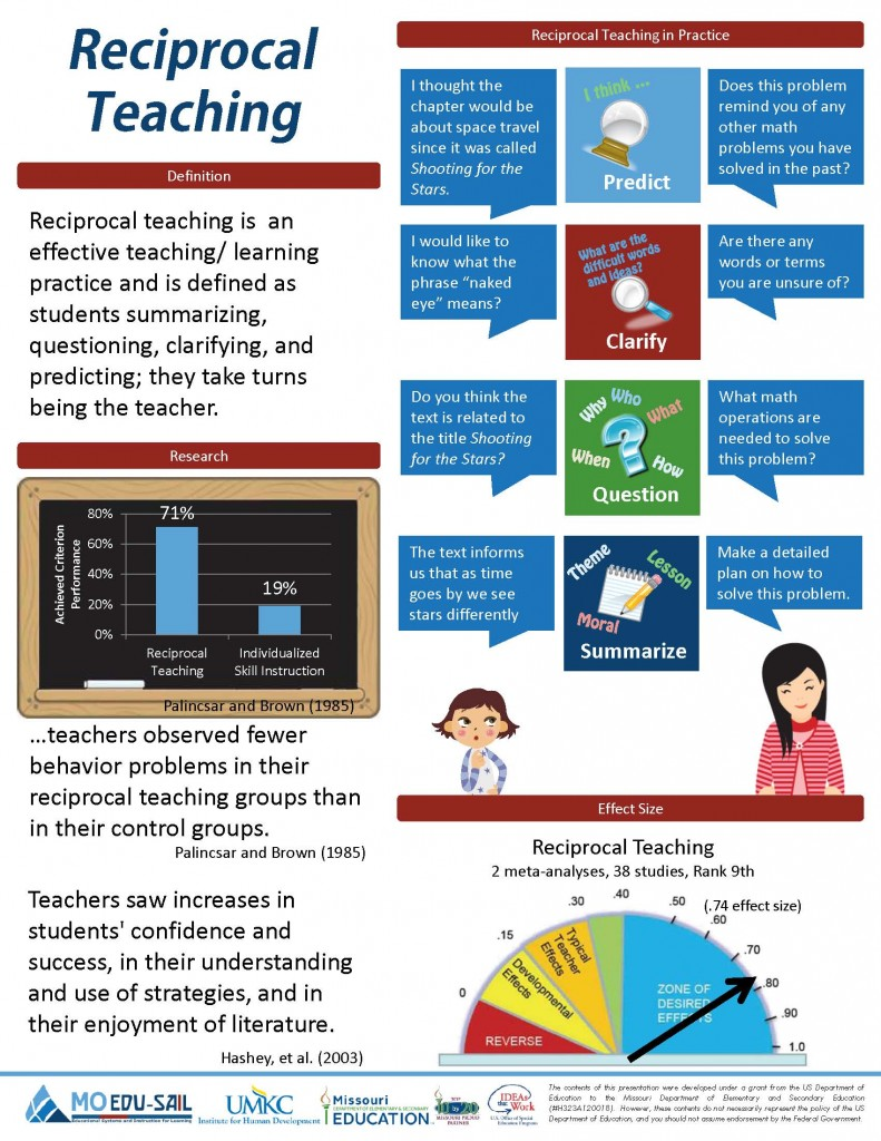 reciprocal teaching Reciprocal teaching is an interactive strategy and a collaborative learning  method this strategy is used mainly for literacy development to.